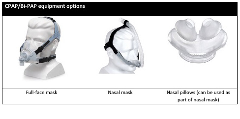 CPAP/Bilevel PAP equipment options. Left: full-face mask; center: nasal mask; right: nasal pillows (can be used as part of a nasal mask)